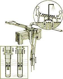See-saw pump