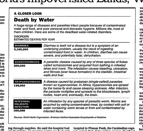 nyt_water_chart.png