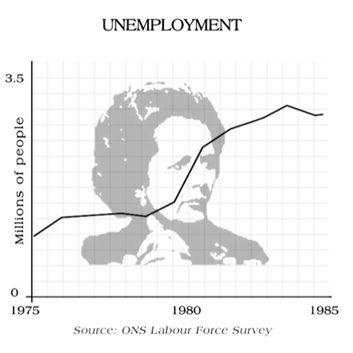 thatcher-unemployment
