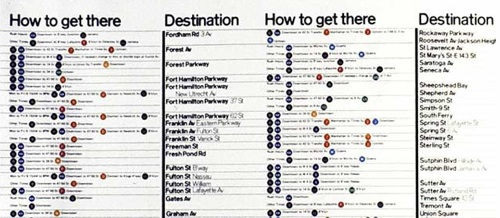 Vignelli Directions Poster